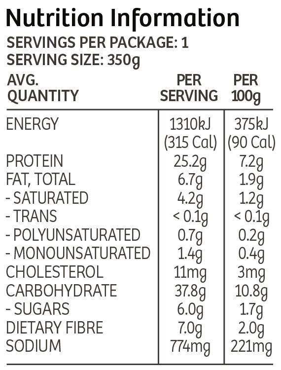 vegan-green-lentil-nips